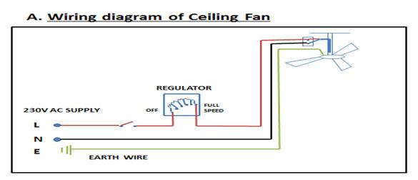 House Wiring \u2013 Electrical Wave