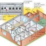 diseño-electrico-retie-vivienda-casa