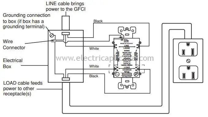 gfci diagrama de cableado