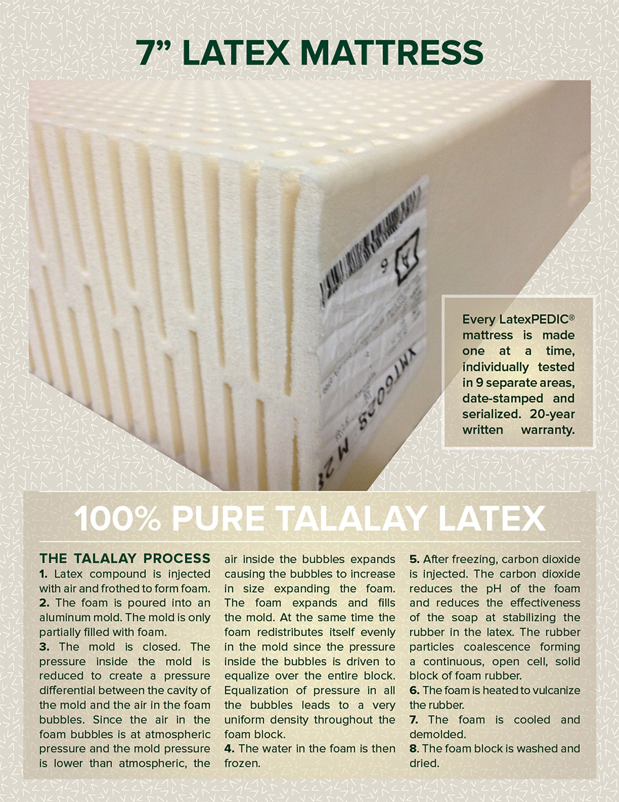 Foam Or Latex Mattresses Houston Tx Latex Mattress 100 Pure Talalay Foam Natural
