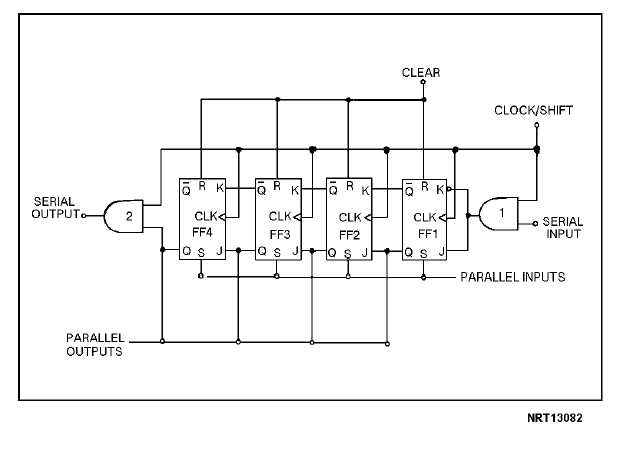 figure 6 4bit parallel to serial converter
