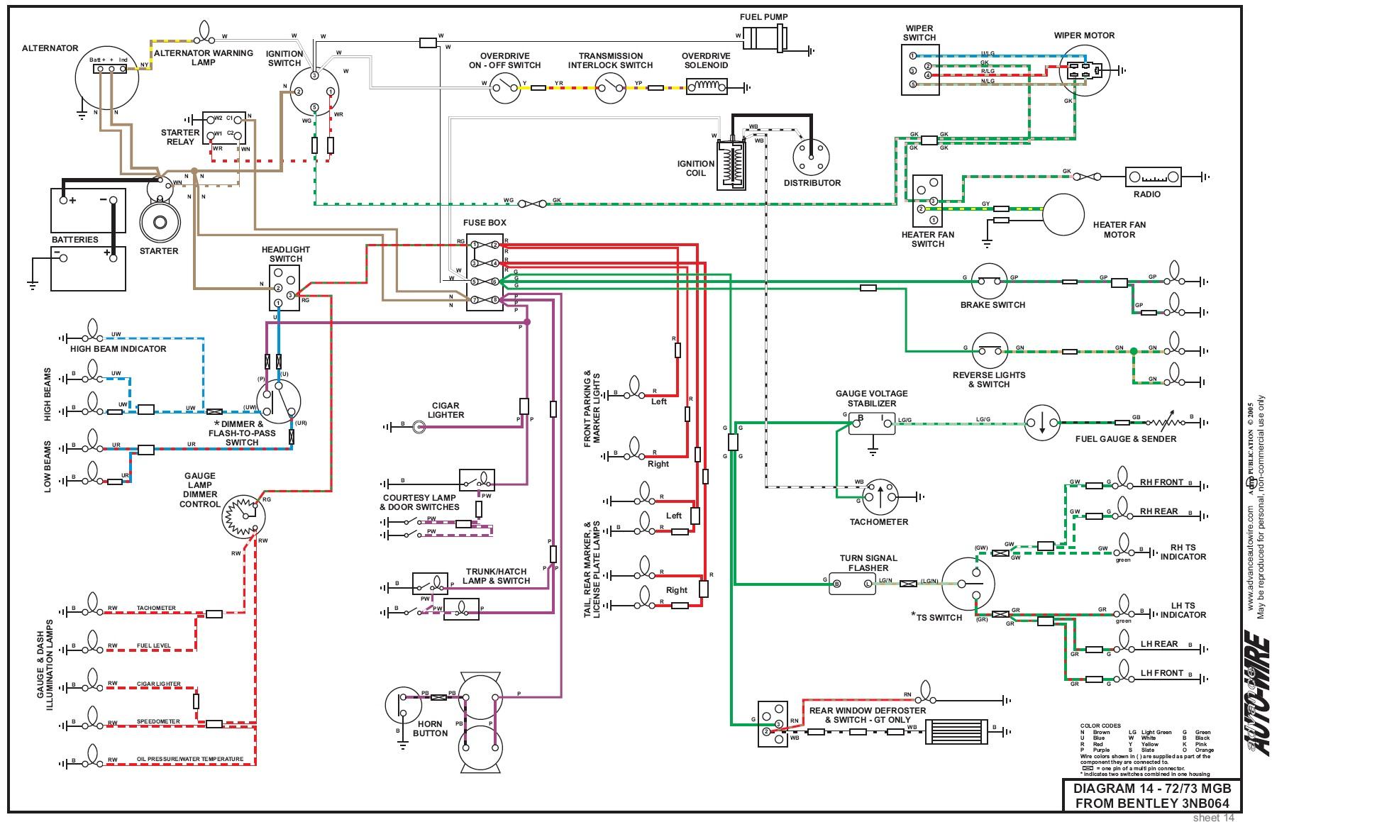 1972 mgb wiring harness diagrams schematic wiring diagram Turn Signal Relay Wiring Diagram