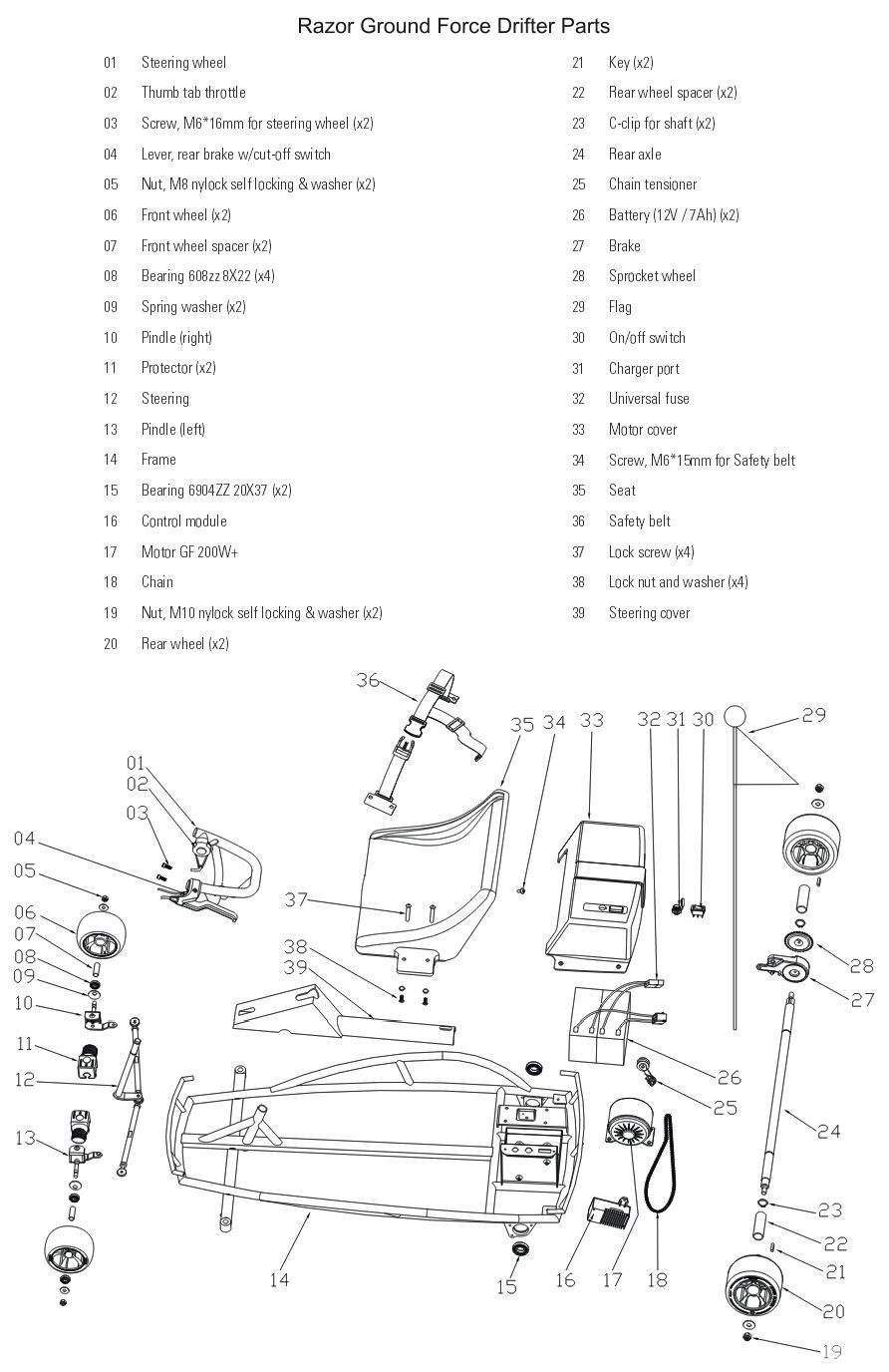 Razor E300 Rear Wheel Assembly Diagram