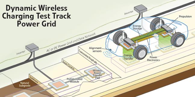 Utah-State-Unv-Wireless-Charging-1