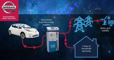 Nissan y el proyecto e-Casa en Expoelectric. V2G de Nissan, recarga bidireccional de coches eléctricos