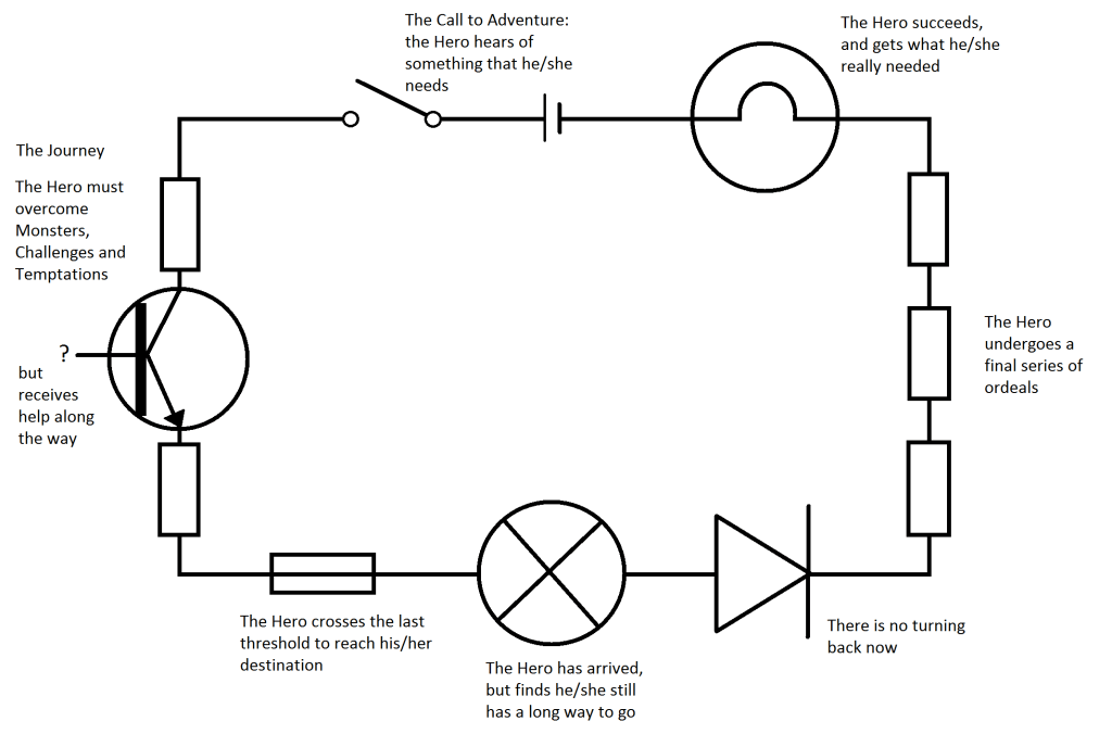 basic electrical wiring circuits