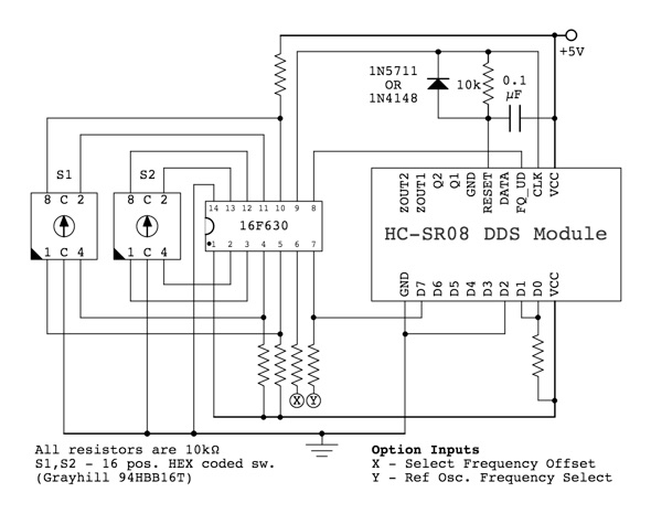 AD9850/AD9851 DDS Signal Generator Simple PIC Controller Interface