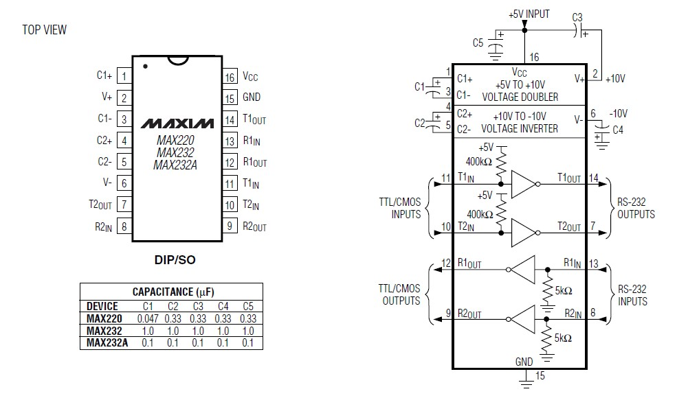 printed circuit board manufacturers price