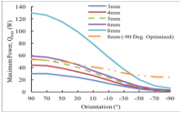 Design Considerations When Using Heat Pipes | Electronics ...
