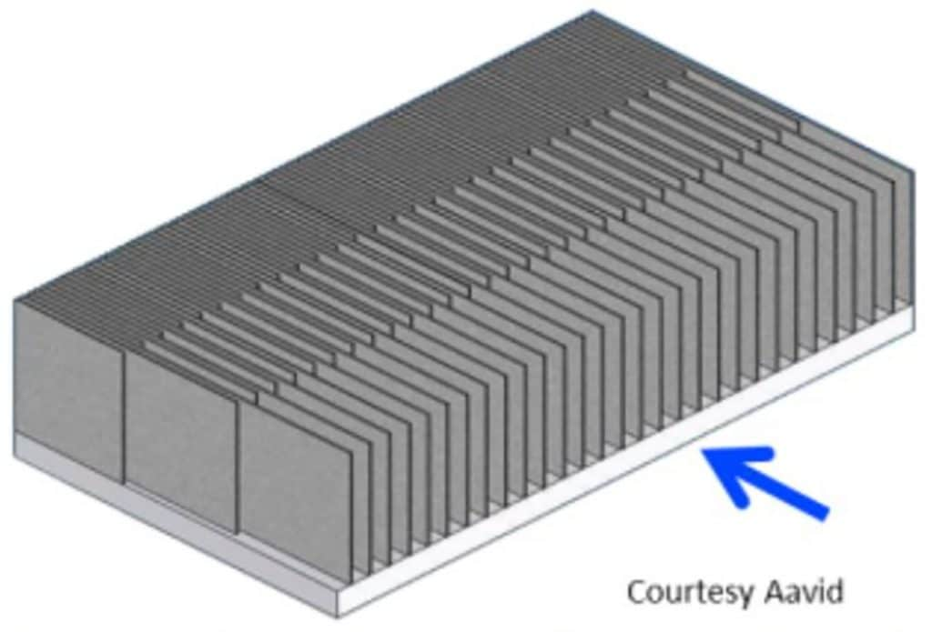Advanced Cooling For Power Electronics Electronics Cooling