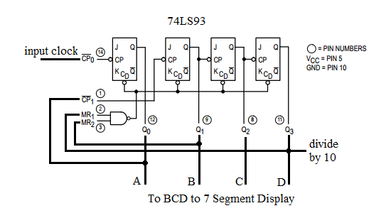 frequency divider by 555 and 4040
