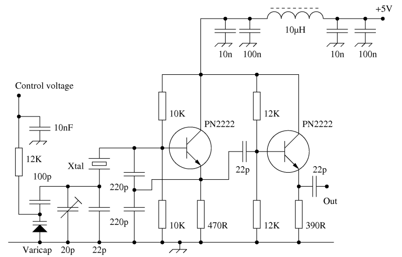 tv transmitter with audio