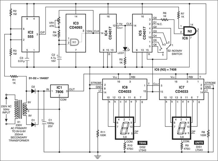 to 1mhz frequency counter circuit with ic mk50398 the circuit