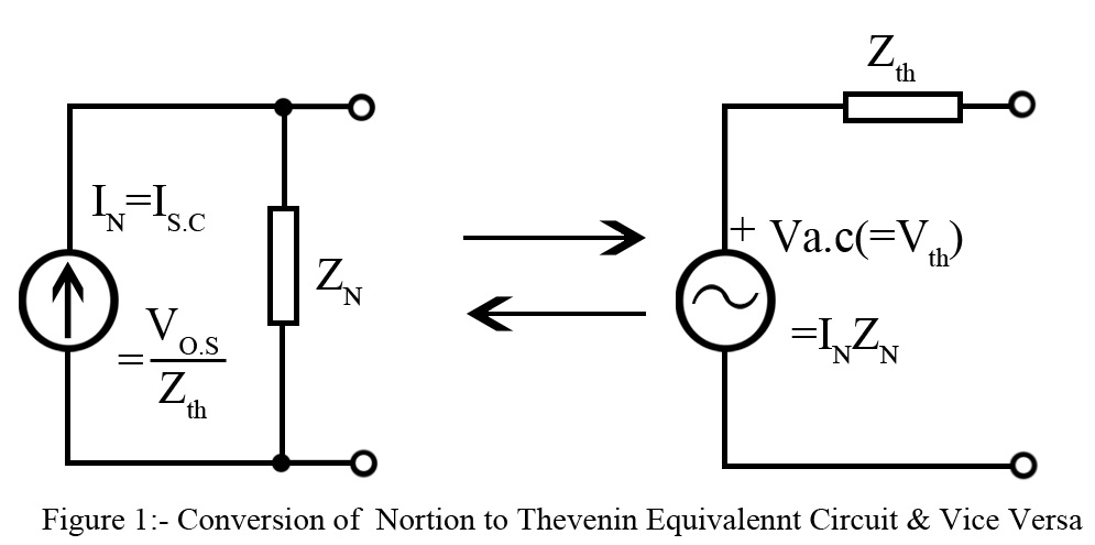 fourth tutorial on thevenin equivalent