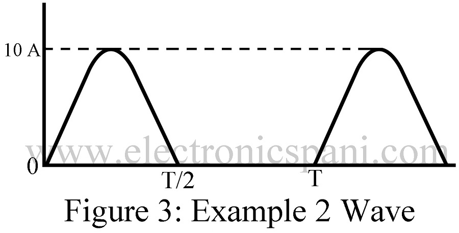passive networks intuitive explanation for filters electrical