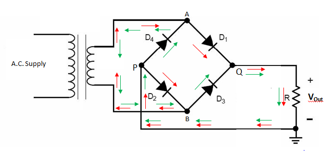 circuit full wave bridge rectifier