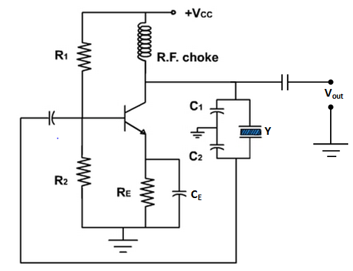 oscillator operation