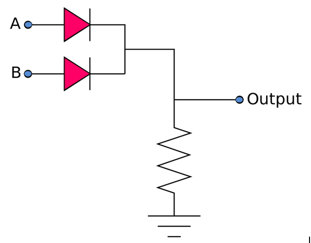 input diode and gate