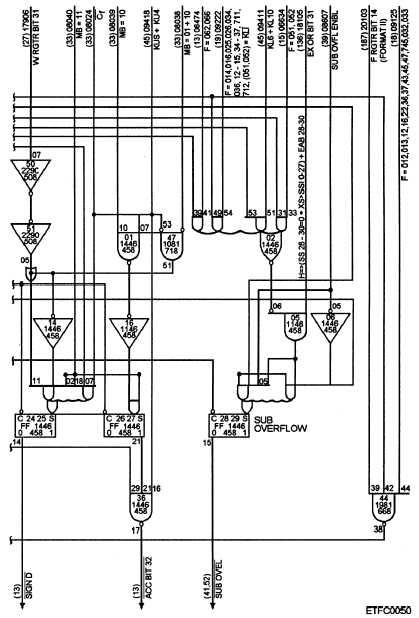 order processing machine state diagram
