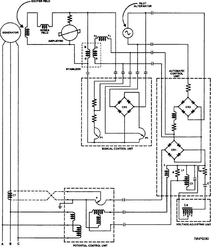 Figure 8-11--Schematic diagram of amplidyne voltage regulator
