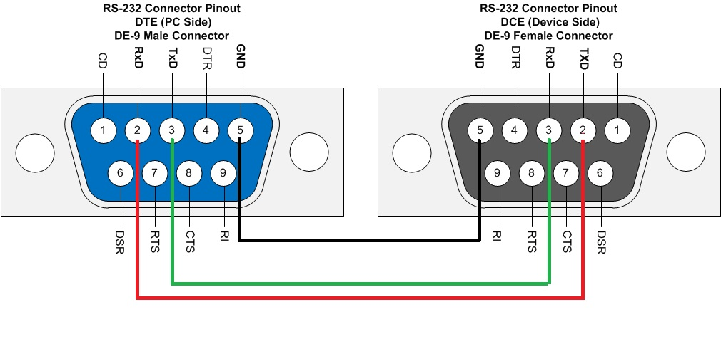 Rj45 Male Connector Wiring Diagram Wiring Diagrams