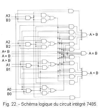 4 bit comparator 7485 logic diagram