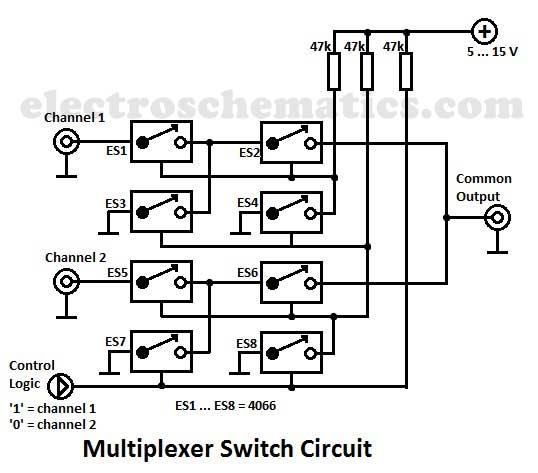logic diagram of 4 to 1 line multiplexer