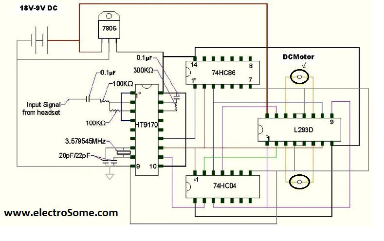 Cell Phone Controlled Land Rover using Logic Gates