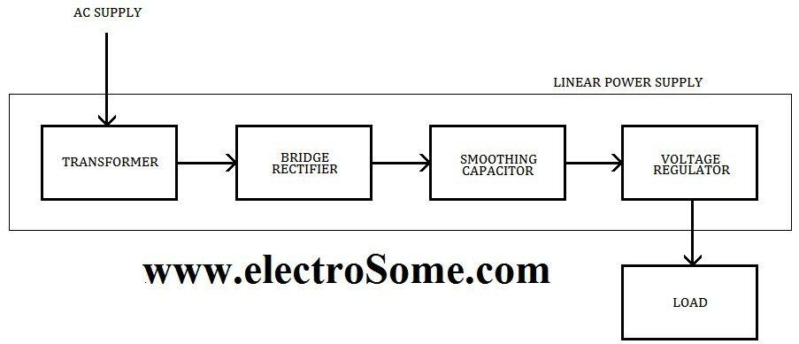 block diagram of 12v power supply
