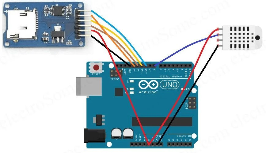 Temperature and Humidity Data Logger with SD Card using Arduino