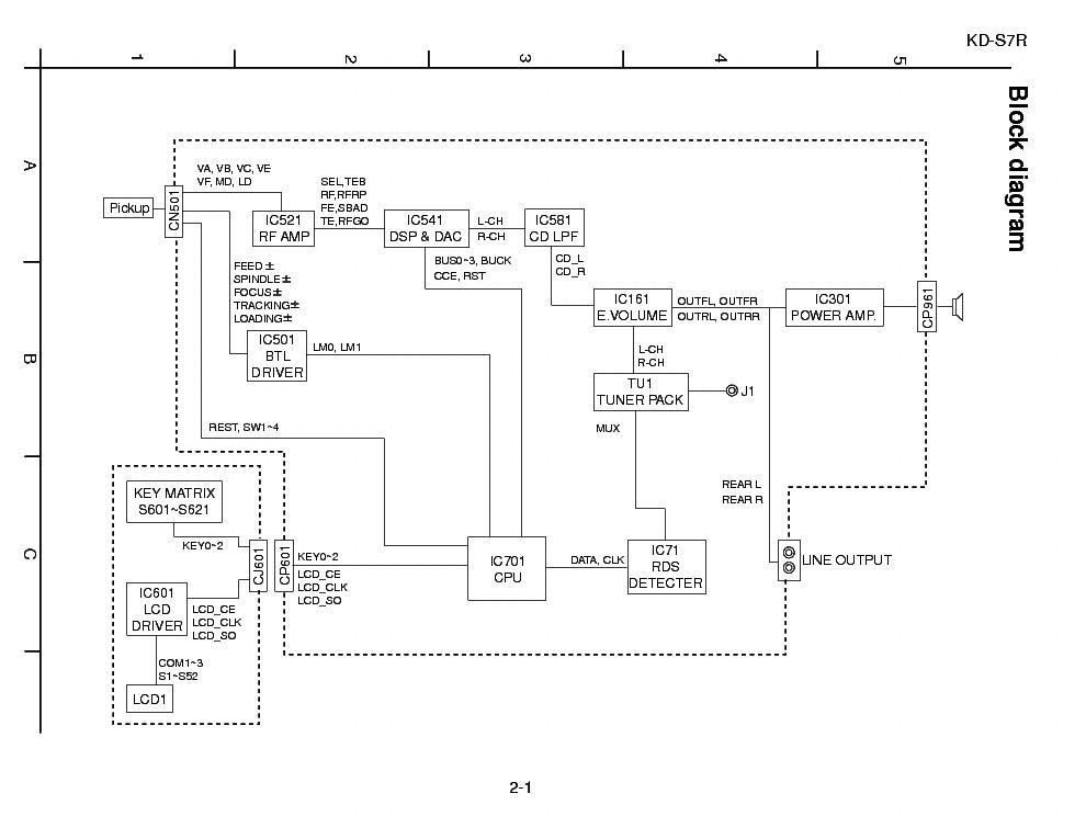 jvc car audio wiring diagram kd g342