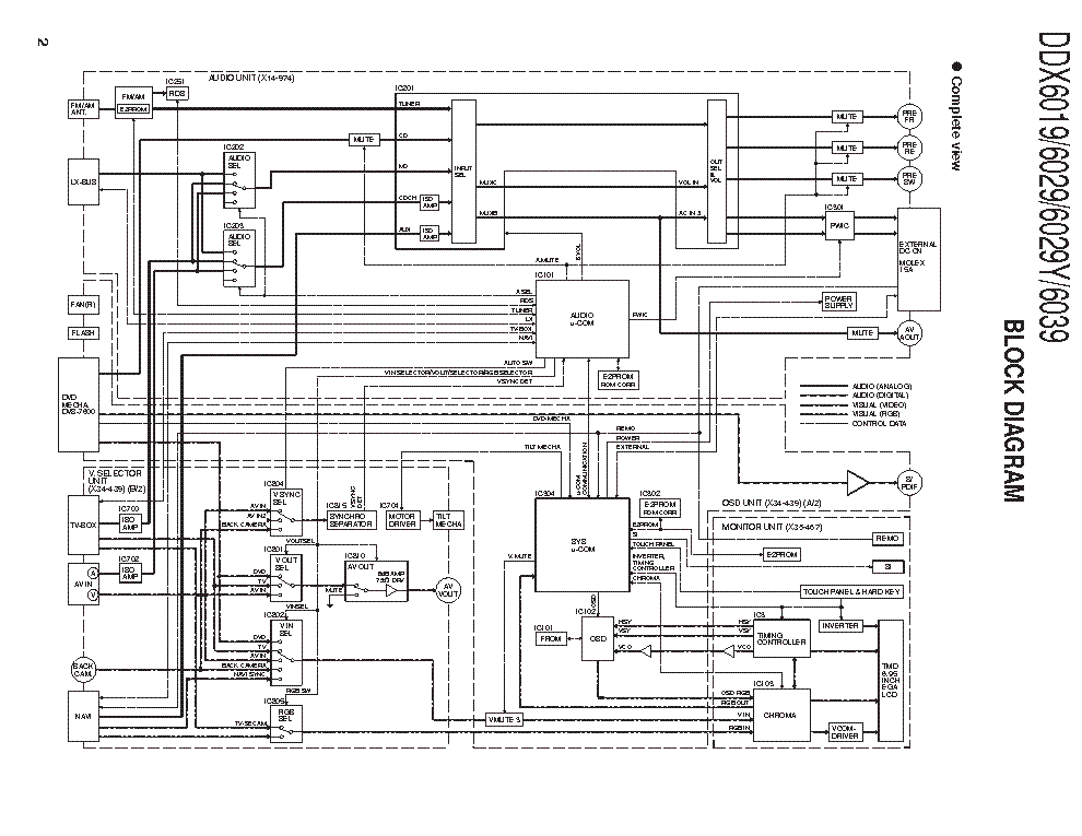 kenwood ddx6029 wiring diagram