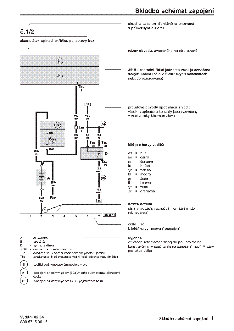 skoda octavia ii electric wiring diagram