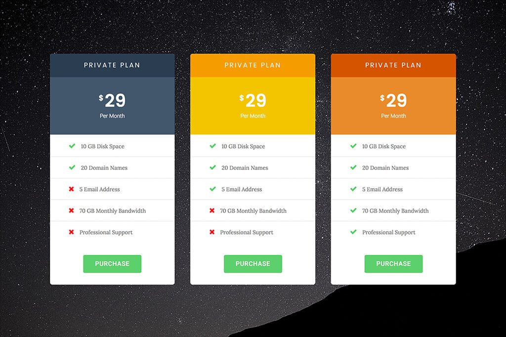 10 Unique Price Table Examples for WordPress Using Elementor - pricing table templates
