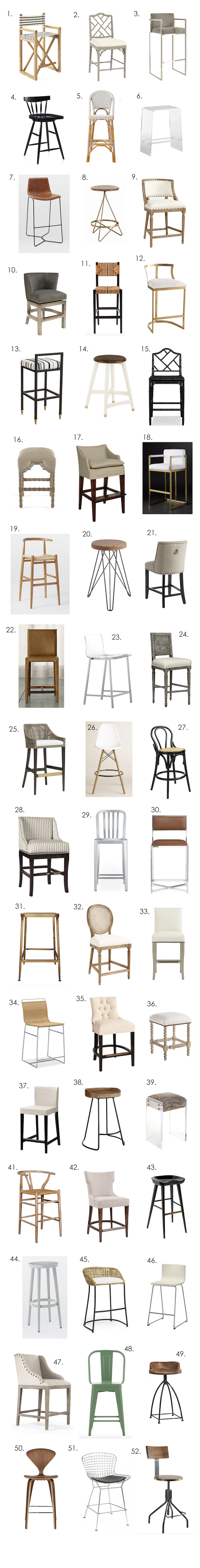 28 Barstools Giant Counter Stool Roundup Elements Of Style Blog