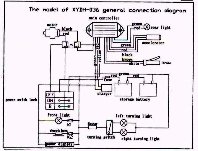 Atv Wiring Diagram Symbols Control Cables  Wiring Diagram