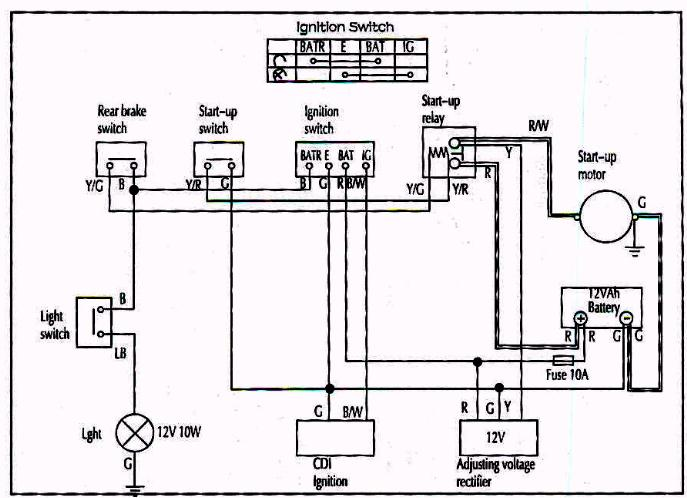 Atv Wiring Diagram Schematic Diagram Electronic Schematic Diagram