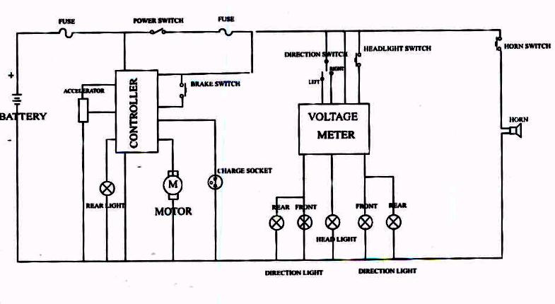 Atv 50 Wiring Diagram Wiring Diagram