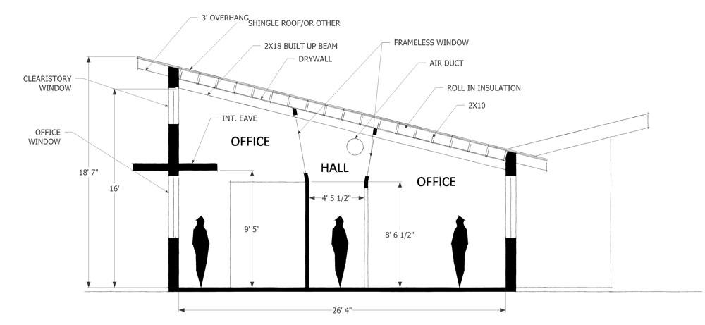 A Spatial Metaphor of Law: McAllen Attorneys New Office