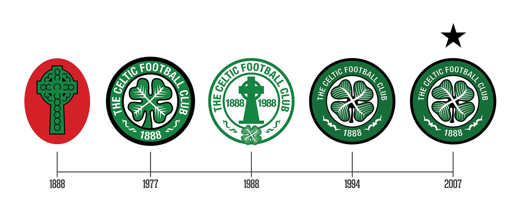 Steelers Wallpaper Hd Rebrand Celtic Fc Elijah Wade Artefacts