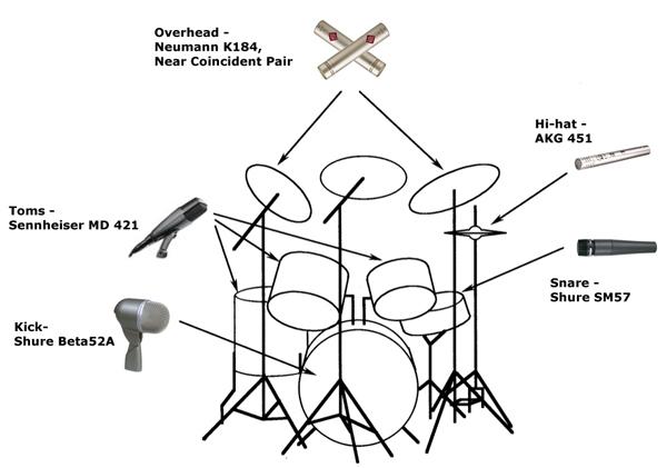 basic live sound setup diagram