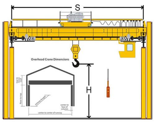 track plan wiring