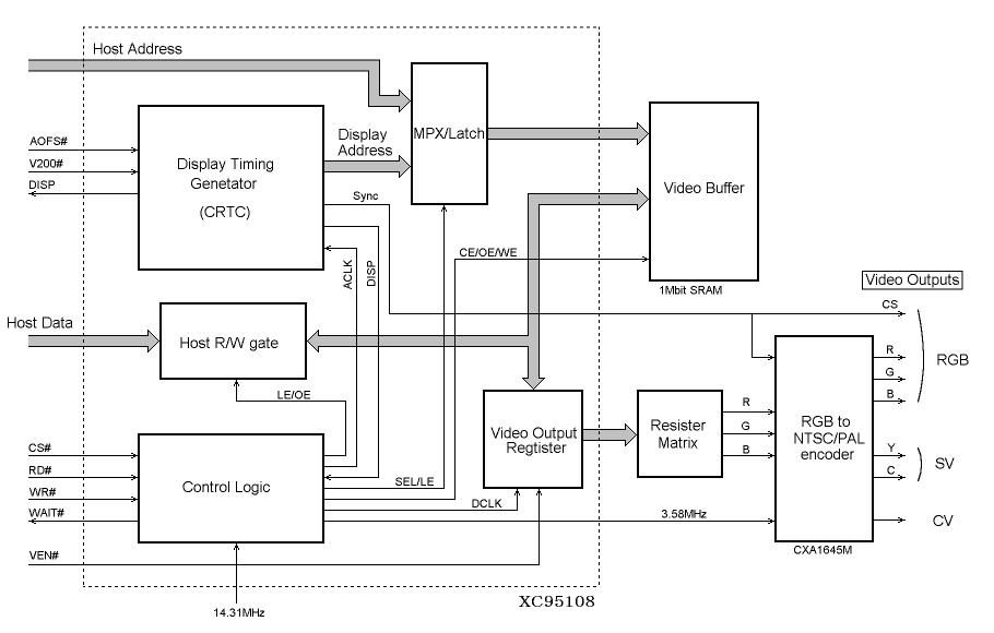 crt monitor wiring diagram