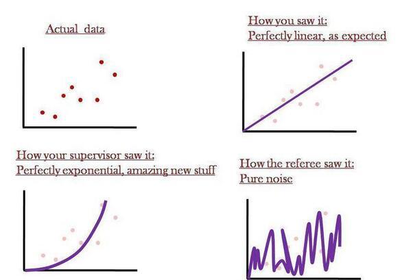 Comparació ràpida de models de predicció amb Tableau Public