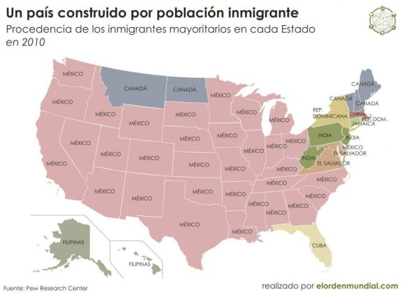inmigrantes2010