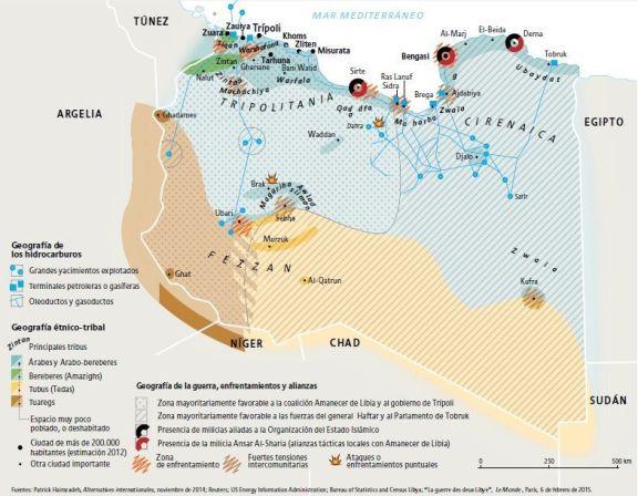 Control del territorio y los recursos en Libia por parte de las distintas facciones. Fuente: Le Monde Diplomatique.
