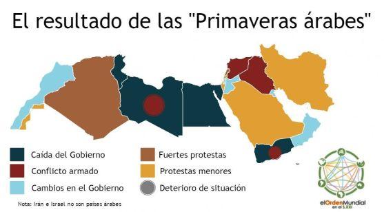"""Situación a diciembre de 2015 de los efectos de las """"primaveras árabes"""" ocurridas a partir de 2011. Elaboración propia."""