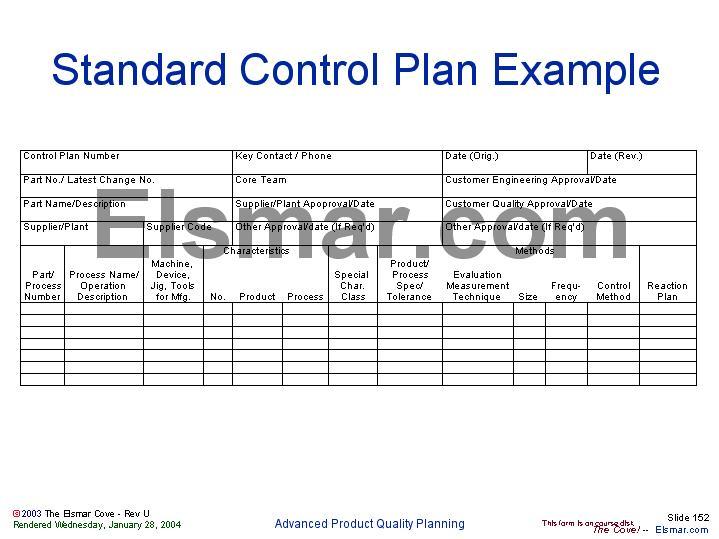 img152jpg - control plan