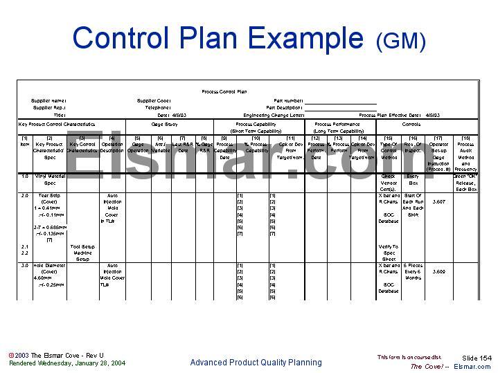 Control Plan Example (GM) - control plan