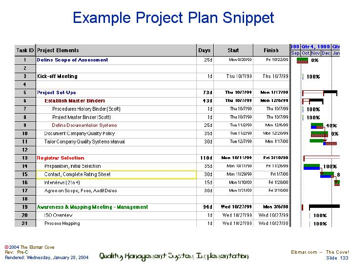 example project plan - Minimfagency - business project plan template